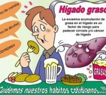 ¿Que es la enfermedad del hígado graso?